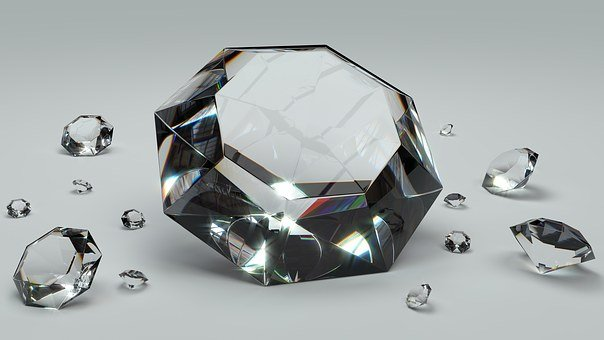 Open a Jewelry Business in Dubai